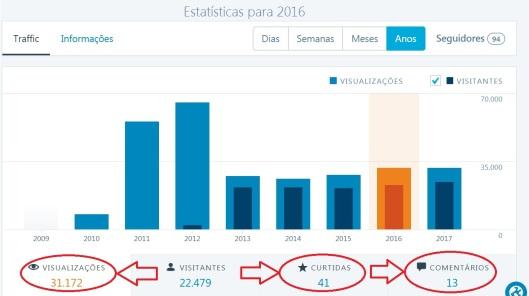 estatistica2016