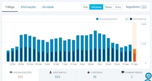 blogueagosto1