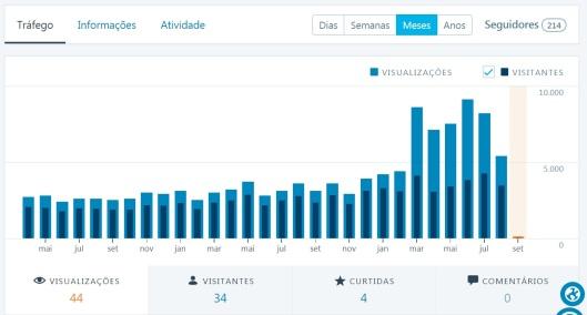 blogueagosto2